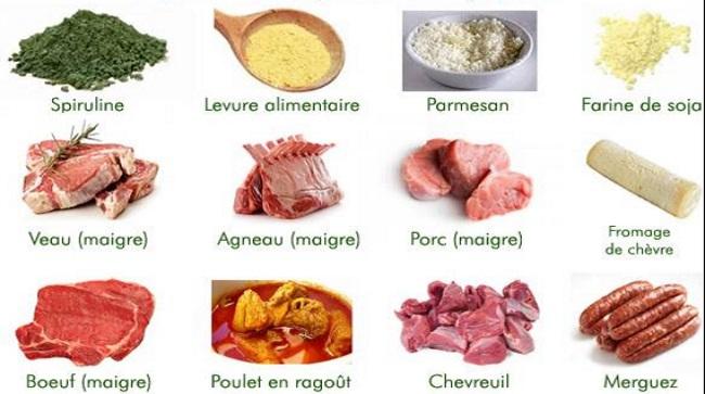 Alimments qui contiennent des proteines