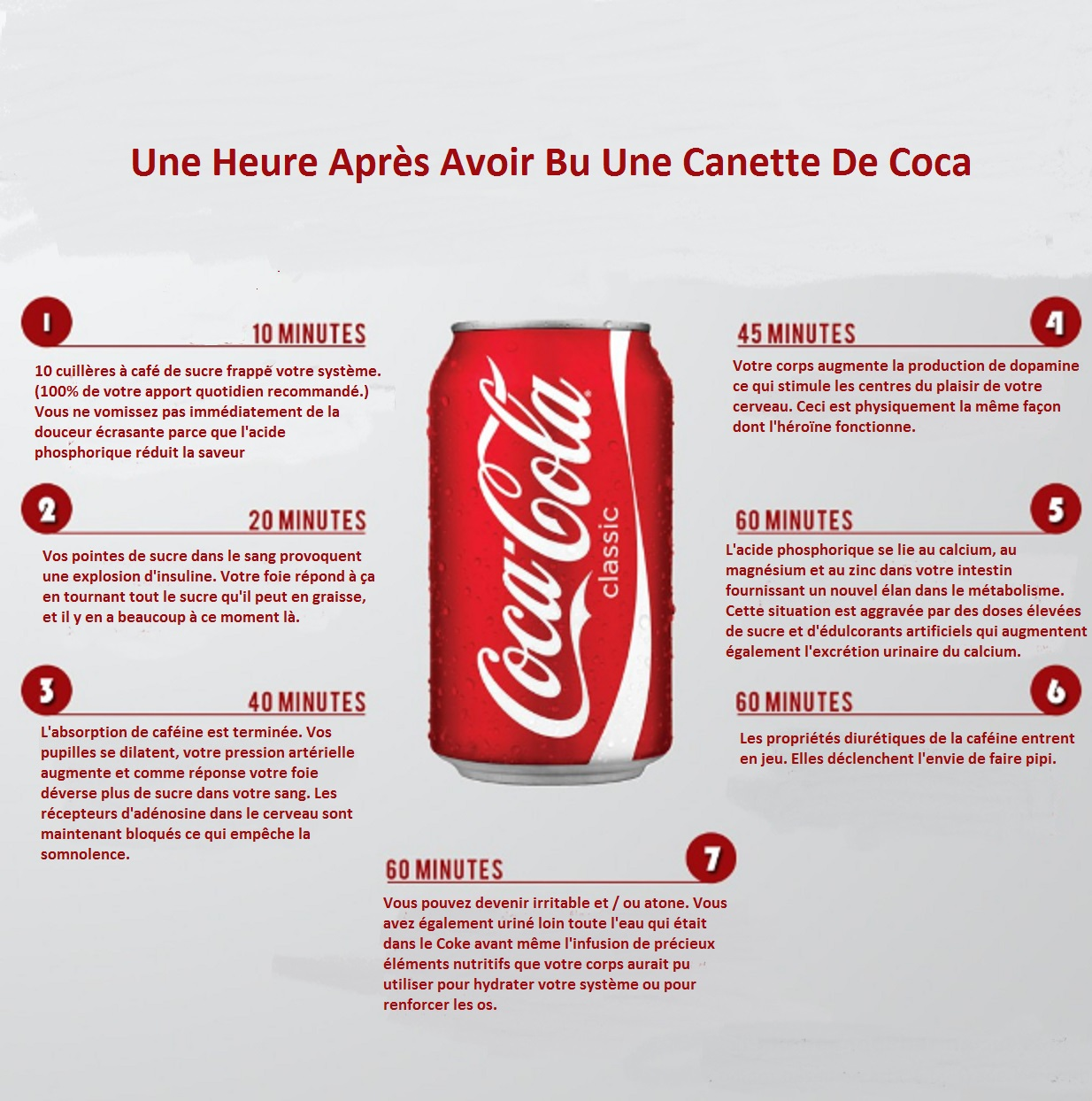 Une heure aprés une canete de Coke