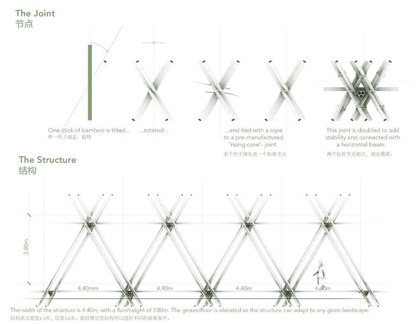 Plan de la treehouse en bamboo